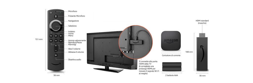 Caratteristiche Fire TV Stick 4k